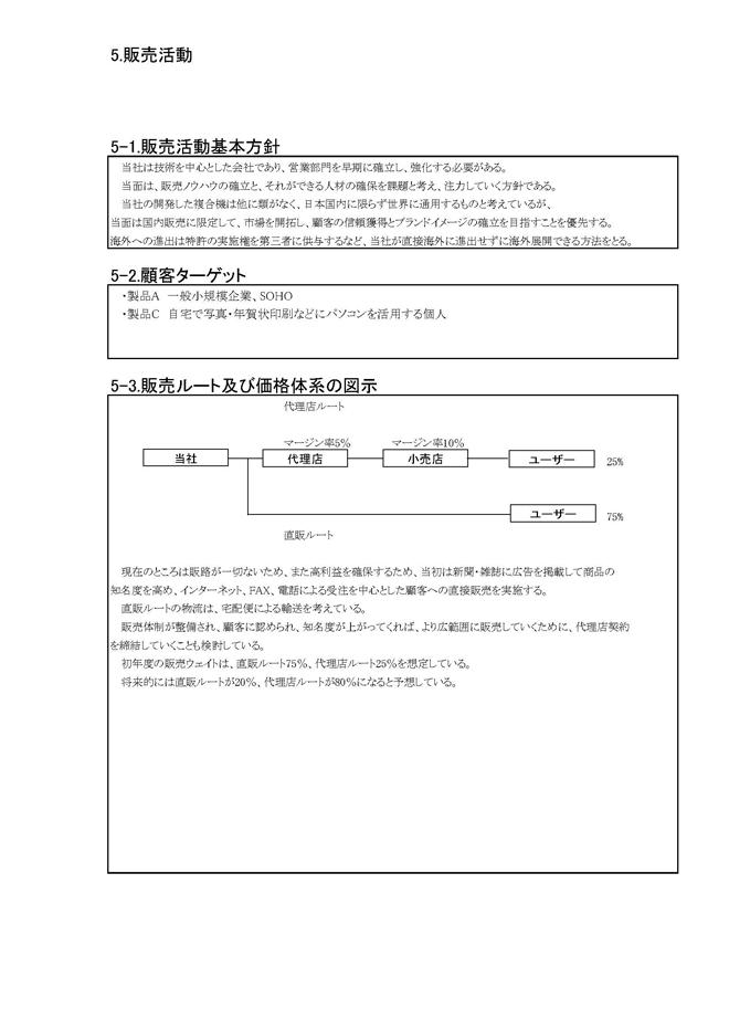販売活動01